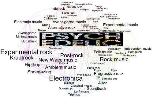 psychedelicmusicsmaller